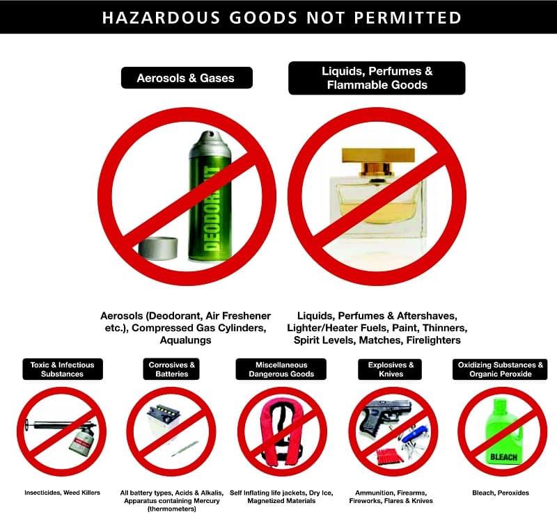 Quy định về hàng hóa cấm vận