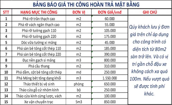 Bảng giá dịch vụ hoàn trả mặt phằng văn phòng TPHCM